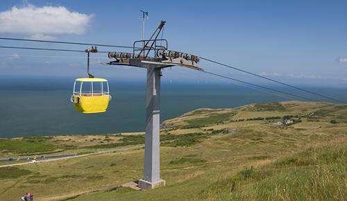 Llandudno Cable Car